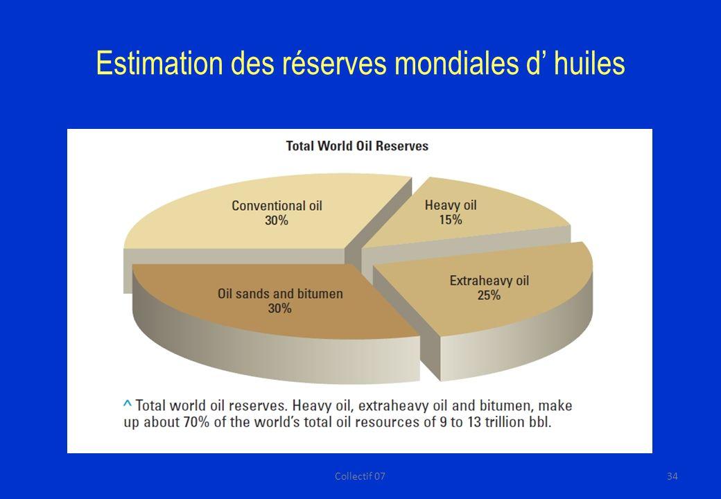Estimation des réserves mondiales d huiles 34Collectif 07