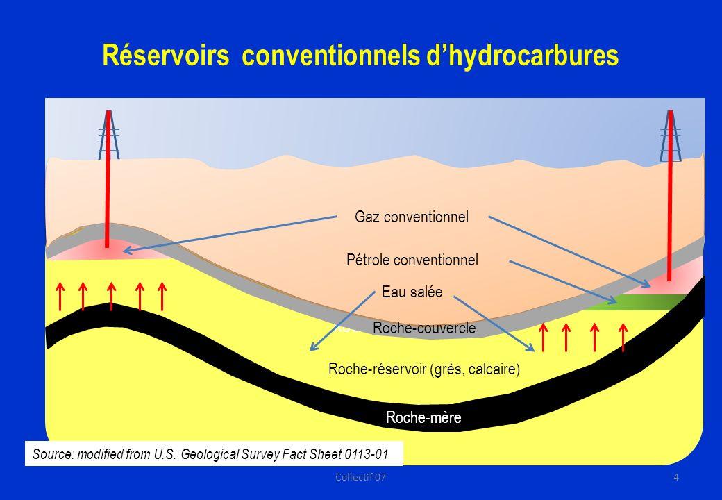 Réservoirs conventionnels dhydrocarbures Roche-mère Roche-réservoir (grès, calcaire) Roche-couvercle Gaz conventionnel Pétrole conventionnel Source: modified from U.S.