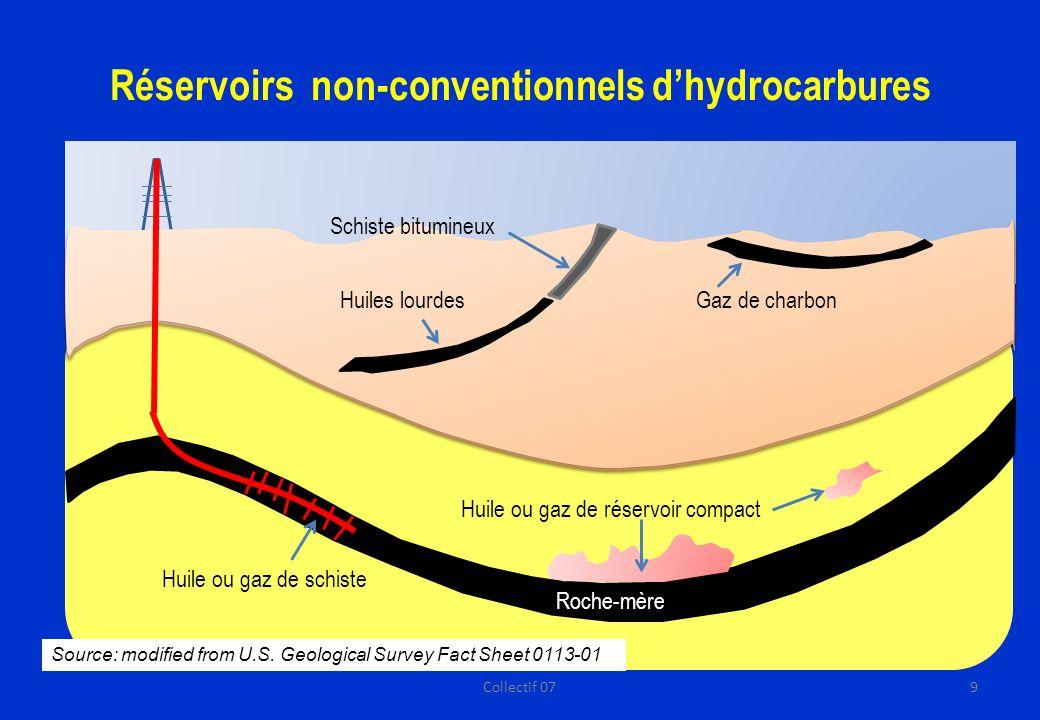 Réservoirs non-conventionnels dhydrocarbures Roche-mère Huile ou gaz de réservoir compact Huile ou gaz de schiste Gaz de charbonHuiles lourdes Source: modified from U.S.