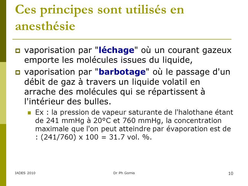 IADES 2010Dr Ph Gomis 10 Ces principes sont utilisés en anesthésie vaporisation par