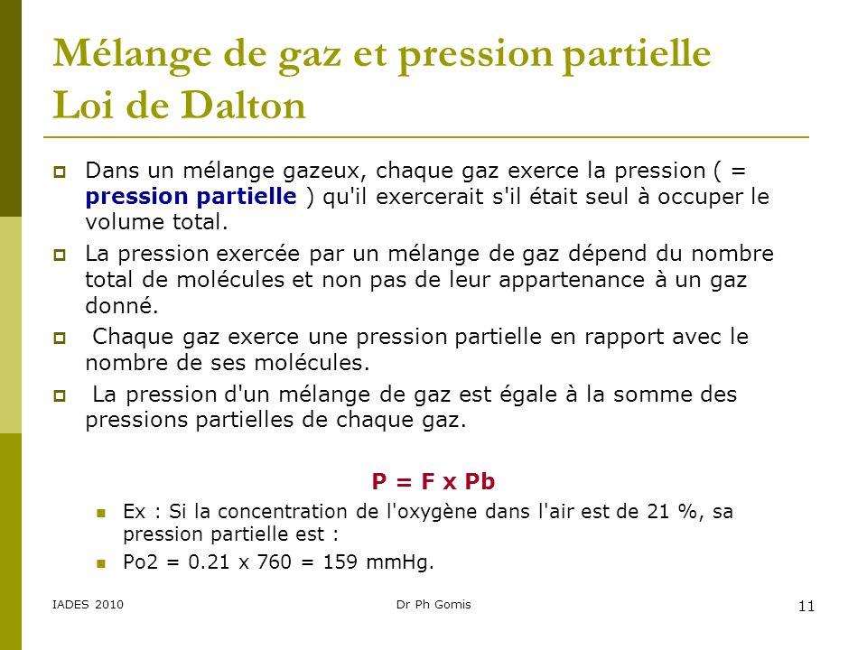 IADES 2010Dr Ph Gomis 11 Mélange de gaz et pression partielle Loi de Dalton Dans un mélange gazeux, chaque gaz exerce la pression ( = pression partiel