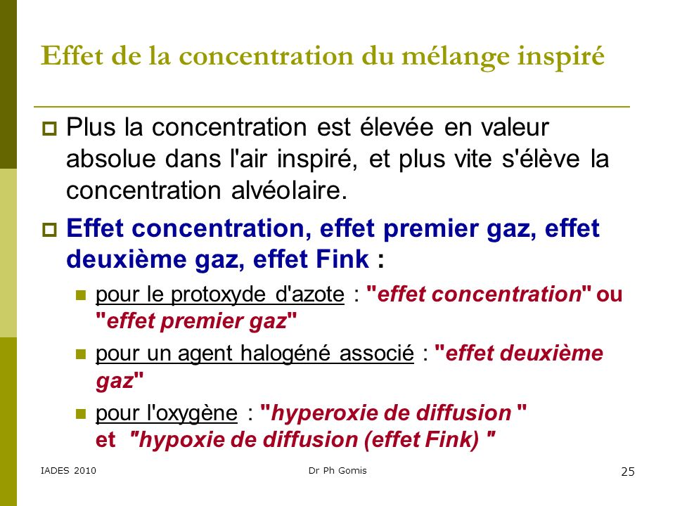 IADES 2010Dr Ph Gomis 25 Effet de la concentration du mélange inspiré Plus la concentration est élevée en valeur absolue dans l'air inspiré, et plus v