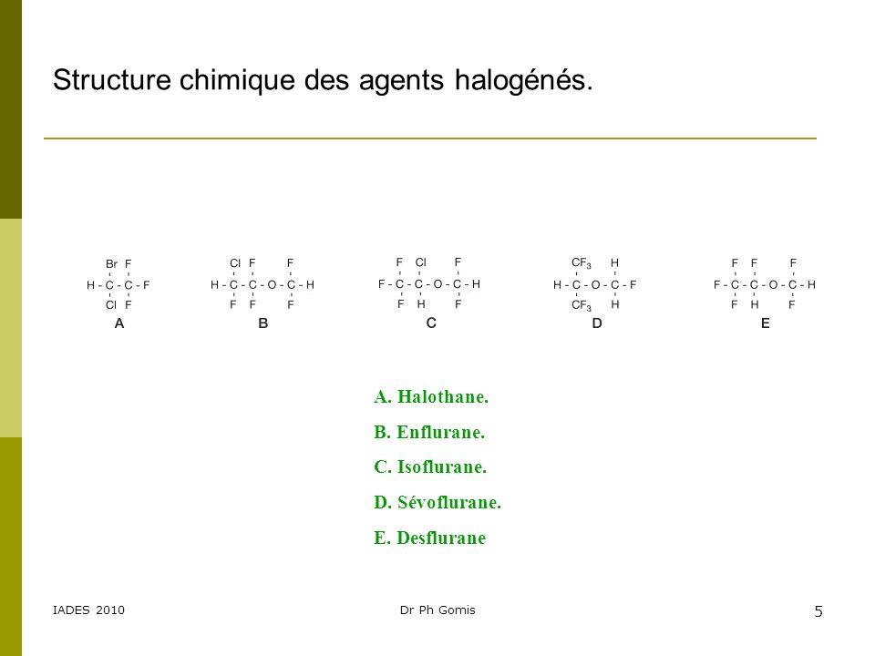 IADES 2010Dr Ph Gomis 5 Structure chimique des agents halogénés. A. Halothane. B. Enflurane. C. Isoflurane. D. Sévoflurane. E. Desflurane