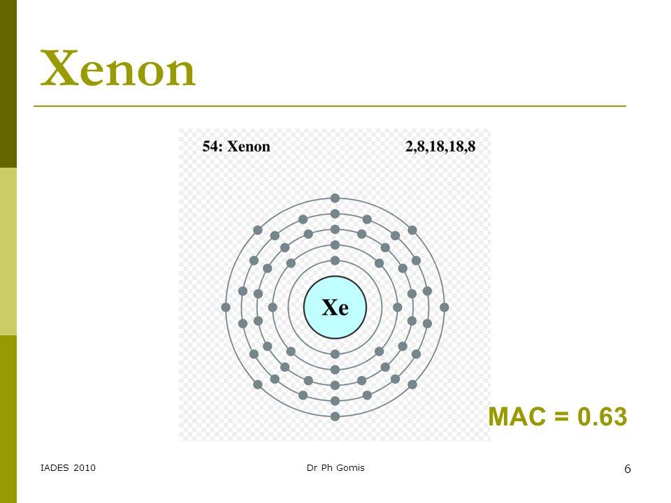IADES 2010Dr Ph Gomis 6 Xenon MAC = 0.63