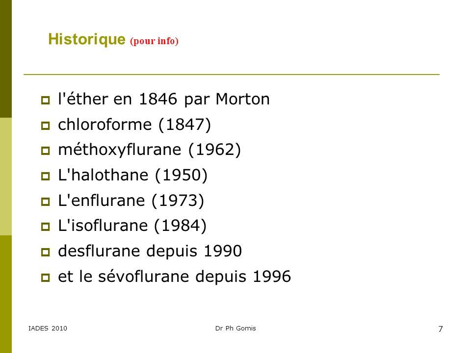 IADES 2010Dr Ph Gomis 7 l'éther en 1846 par Morton chloroforme (1847) méthoxyflurane (1962) L'halothane (1950) L'enflurane (1973) L'isoflurane (1984)