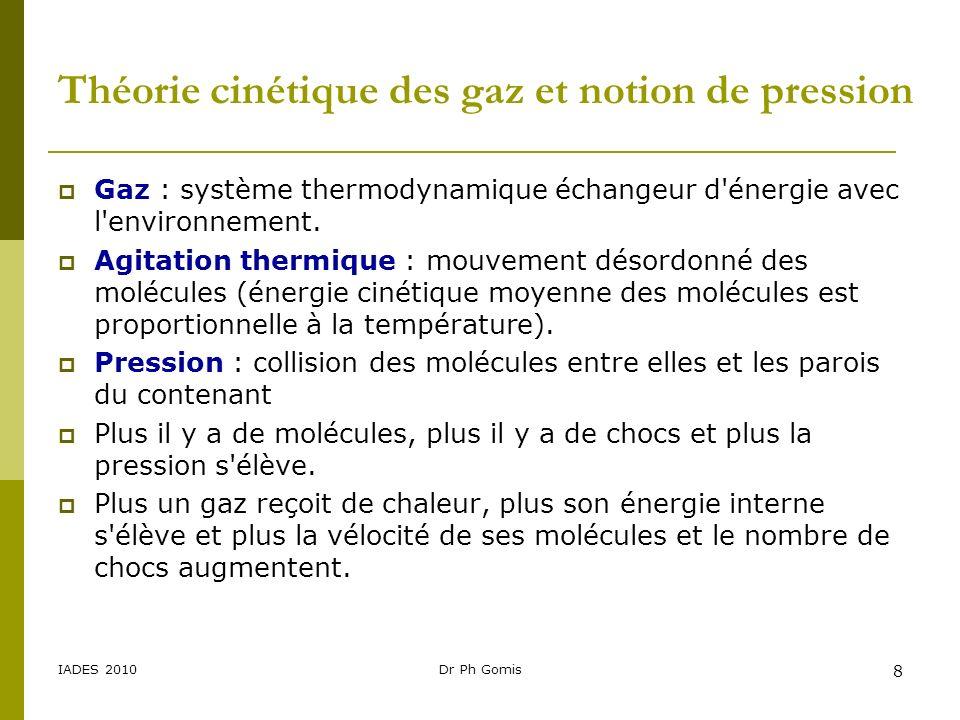 IADES 2010Dr Ph Gomis 8 Théorie cinétique des gaz et notion de pression Gaz : système thermodynamique échangeur d'énergie avec l'environnement. Agitat