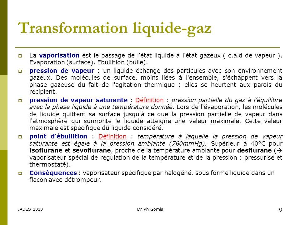 IADES 2010Dr Ph Gomis 9 Transformation liquide-gaz La vaporisation est le passage de l'état liquide à l'état gazeux ( c.a.d de vapeur ). Evaporation (