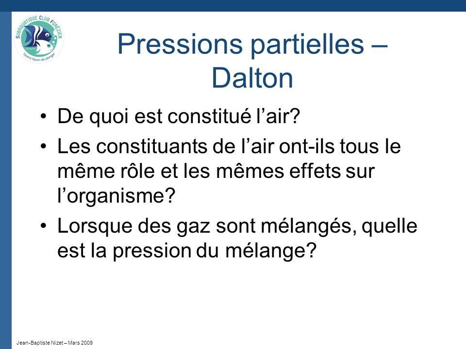 Jean-Baptiste Nizet – Mars 2009 Pressions partielles – Dalton De quoi est constitué lair? Les constituants de lair ont-ils tous le même rôle et les mê