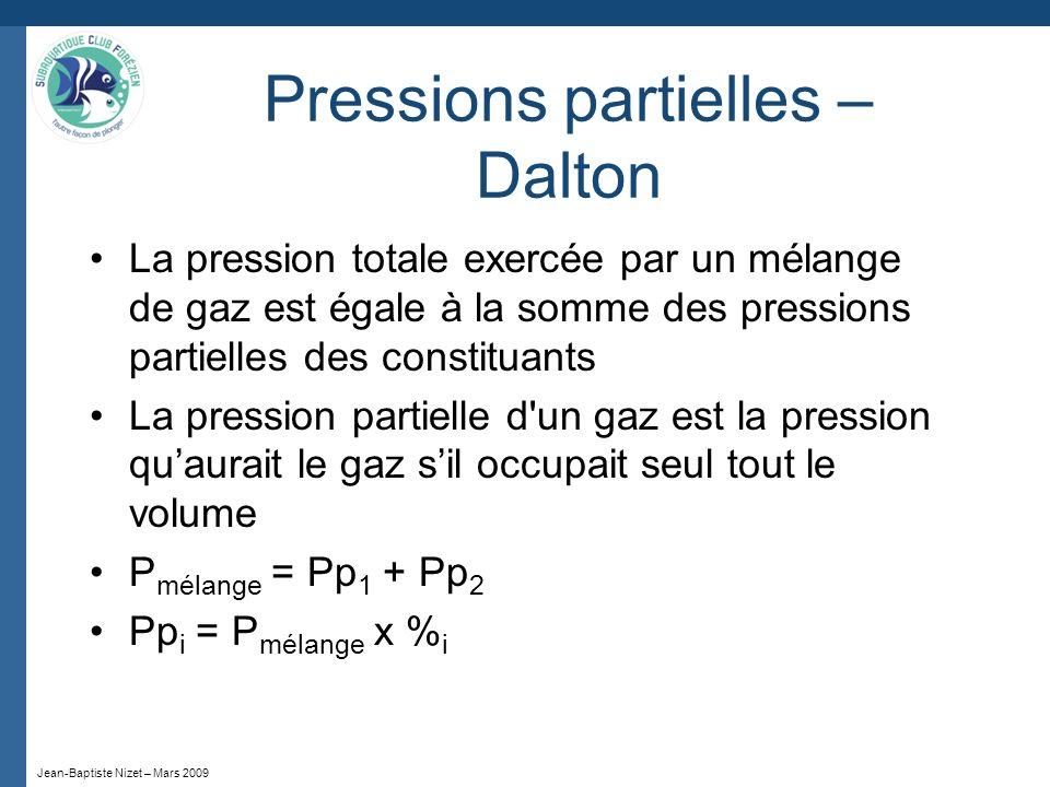 Jean-Baptiste Nizet – Mars 2009 Pressions partielles – Dalton La pression totale exercée par un mélange de gaz est égale à la somme des pressions part