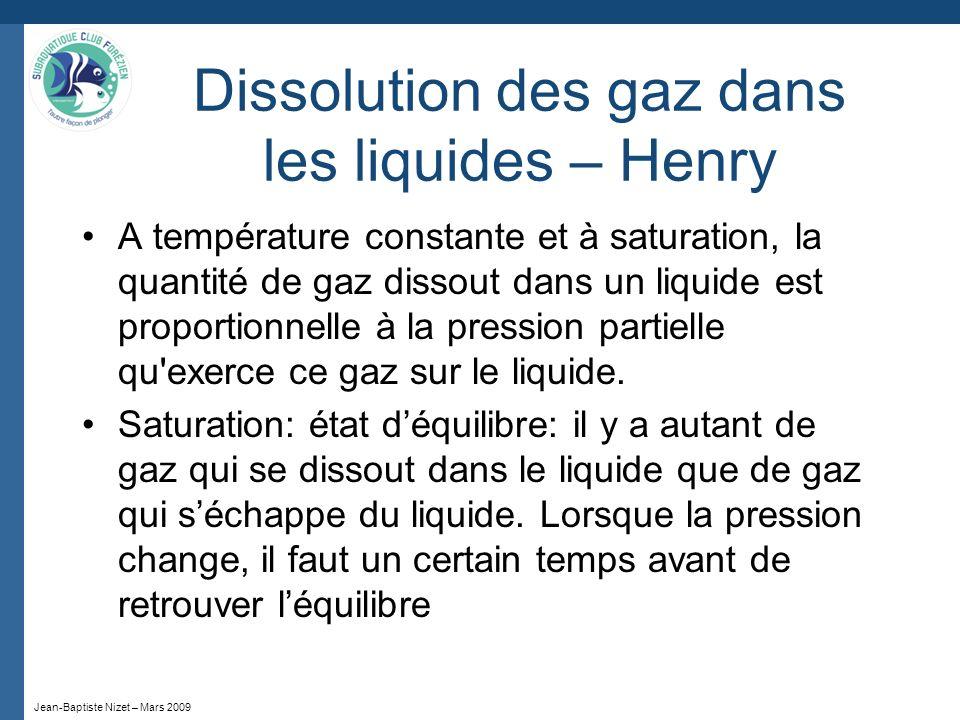Jean-Baptiste Nizet – Mars 2009 Dissolution des gaz dans les liquides – Henry A température constante et à saturation, la quantité de gaz dissout dans