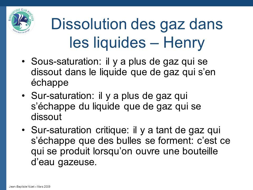 Jean-Baptiste Nizet – Mars 2009 Dissolution des gaz dans les liquides – Henry Sous-saturation: il y a plus de gaz qui se dissout dans le liquide que d