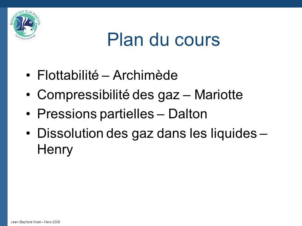 Jean-Baptiste Nizet – Mars 2009 Plan du cours Flottabilité – Archimède Compressibilité des gaz – Mariotte Pressions partielles – Dalton Dissolution de