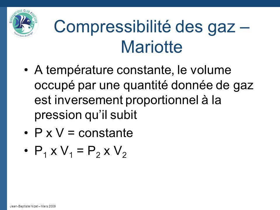 Jean-Baptiste Nizet – Mars 2009 Compressibilité des gaz – Mariotte A température constante, le volume occupé par une quantité donnée de gaz est invers