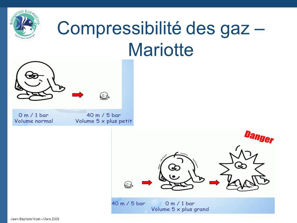 Jean-Baptiste Nizet – Mars 2009 Compressibilité des gaz – Mariotte Exercice –combien de temps peut-on rester à 20m avec une consommation en surface de 15L/min.