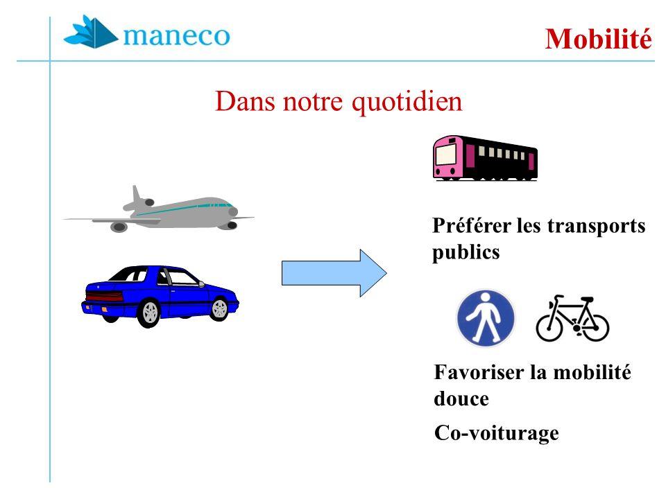 Mobilité Dans notre quotidien Favoriser la mobilité douce Préférer les transports publics Co-voiturage