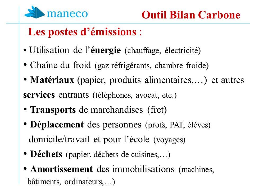 Utilisation de lénergie (chauffage, électricité) Chaîne du froid (gaz réfrigérants, chambre froide) Matériaux (papier, produits alimentaires,…) et aut