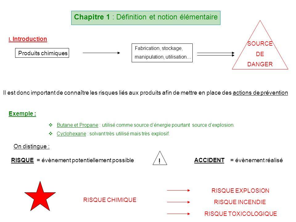 Chapitre 1 : Définition et notion élémentaire I. Introduction RISQUE RISQUE EXPLOSION RISQUE INCENDIE RISQUE TOXICOLOGIQUE RISQUE CHIMIQUE Exemple : B