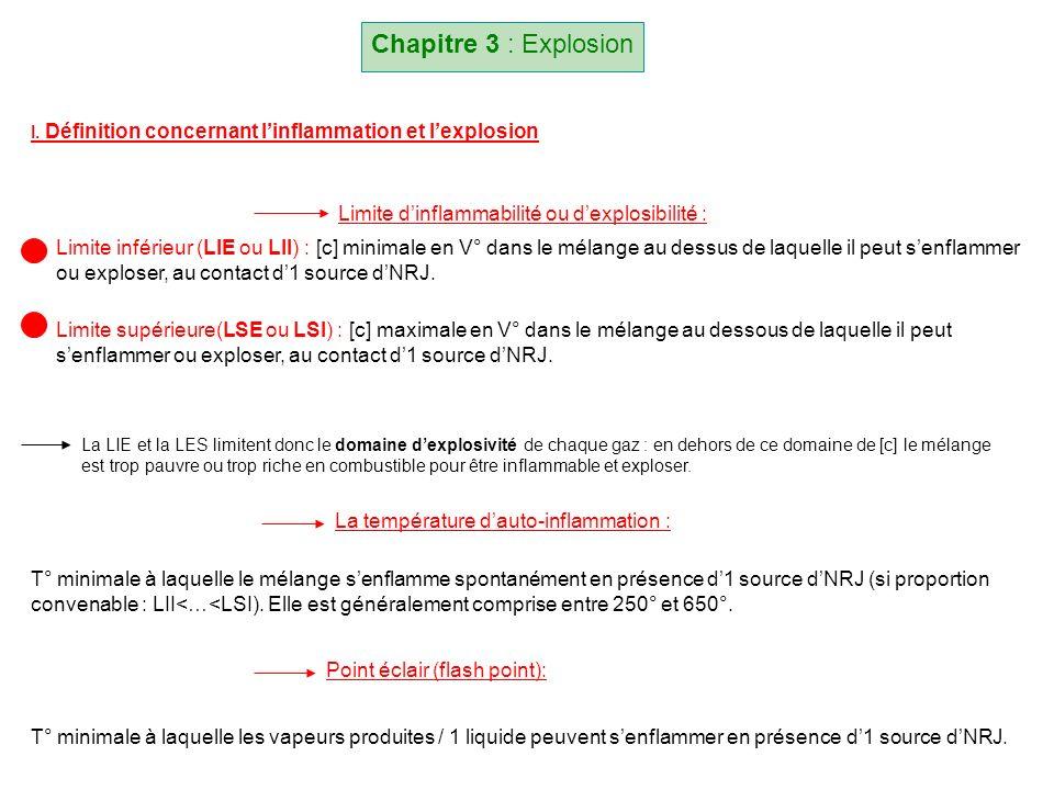 Chapitre 3 : Explosion I. Définition concernant linflammation et lexplosion Limite dinflammabilité ou dexplosibilité : Limite inférieur (LIE ou LII) :