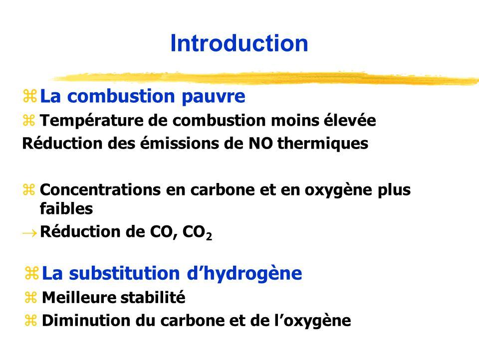 Introduction zLa combustion pauvre zTempérature de combustion moins élevée Réduction des émissions de NO thermiques zConcentrations en carbone et en o