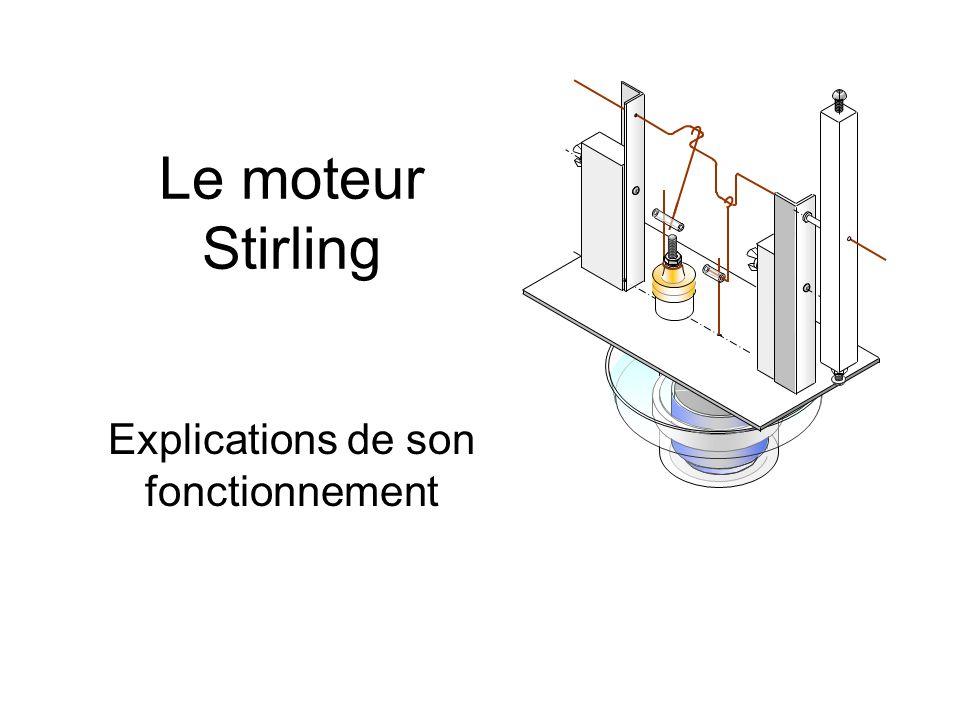Le moteur Stirling Explications de son fonctionnement