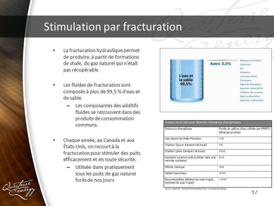 17 Stimulation par fracturation La fracturation hydraulique permet de produire, à partir de formations de shale, du gaz naturel qui n'était pas récupé