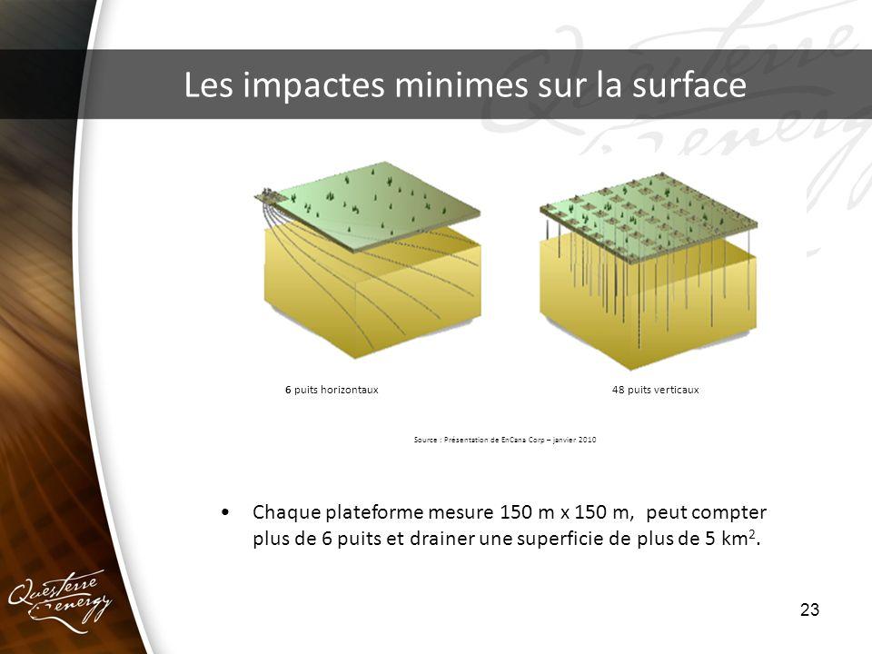 23 Chaque plateforme mesure 150 m x 150 m, peut compter plus de 6 puits et drainer une superficie de plus de 5 km 2. Source : Présentation de EnCana C