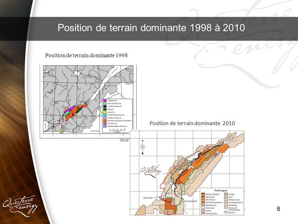 6 Position de terrain dominante 1998 Position de terrain dominante 2010 Position de terrain dominante 1998 à 2010
