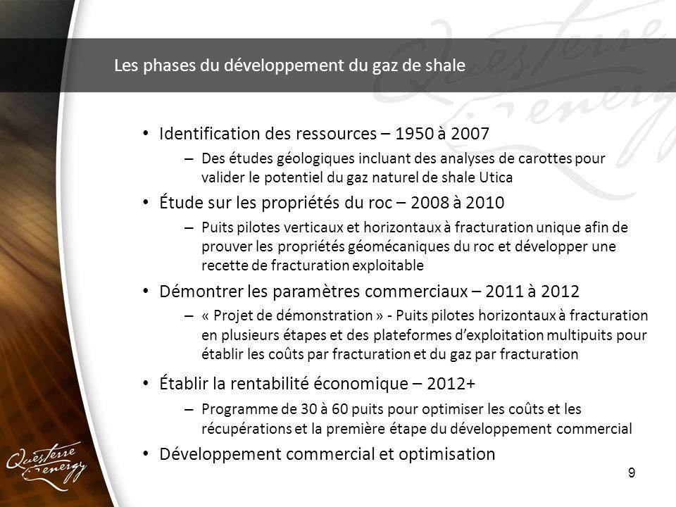 10 Chemin vers la commercialisation 50 to 100 75 to 200 300+ ENQUÊTER des propriétés du roc DÉMONTRER les paramètres de la commercialisation ÊTABLIR la rentabilité économique COMMENCER le développement commercial IDENTIFIER la ressource 0 to 75
