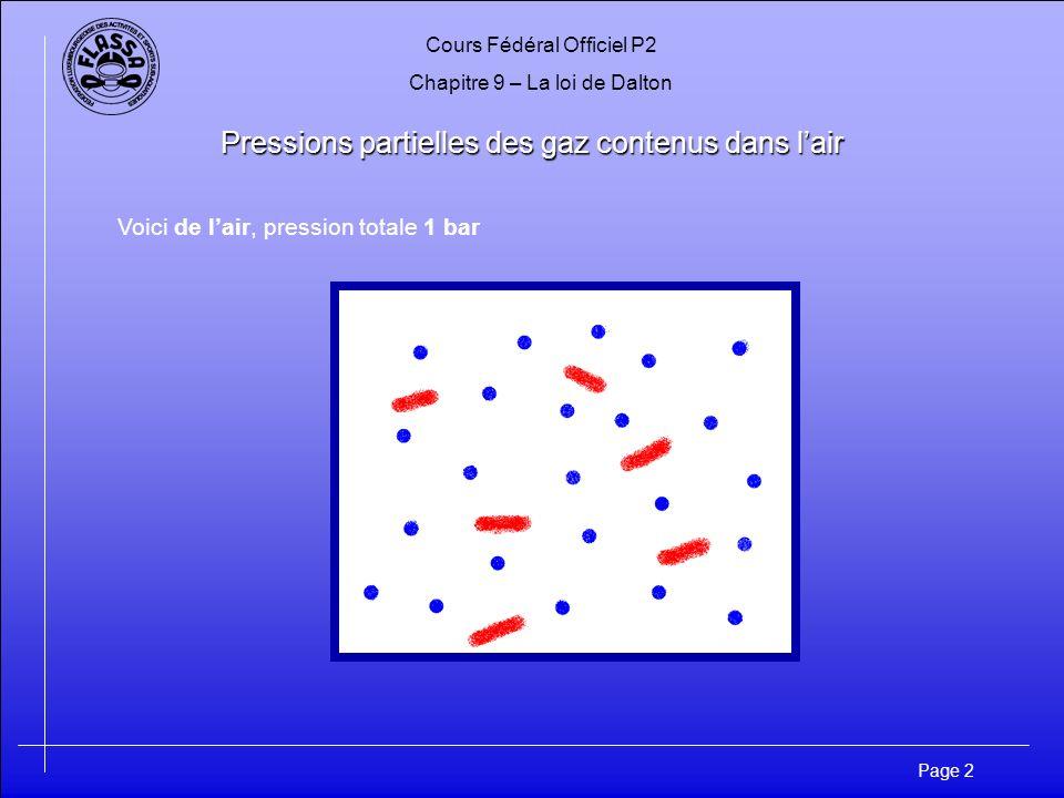 Cours Fédéral Officiel P2 Chapitre 9 – La loi de Dalton Page 3 Pressions partielles des gaz contenus dans lair Lazote seul nexercerait que (environ) 80% des chocs contre la paroi.