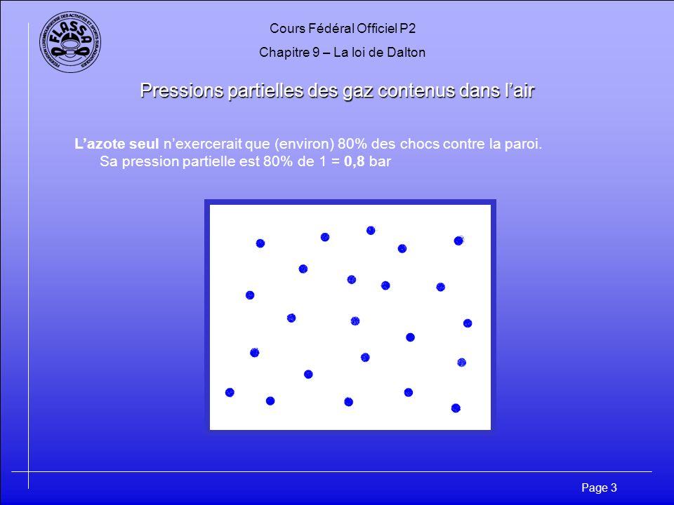 Cours Fédéral Officiel P2 Chapitre 9 – La loi de Dalton Page 4 Pressions partielles des gaz contenus dans lair Loxygène seul nexercerait que (environ) 20 % des chocs contre la paroi: Sa pression partielle est 20% de 1 = 0,2 bar