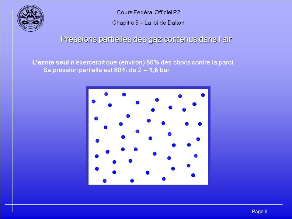 Cours Fédéral Officiel P2 Chapitre 9 – La loi de Dalton Page 7 Pressions partielles des gaz contenus dans lair Loxygène seul nexercerait que (environ) 20 % des chocs contre la paroi: Sa pression partielle est 20% de 2 = 0,4 bar