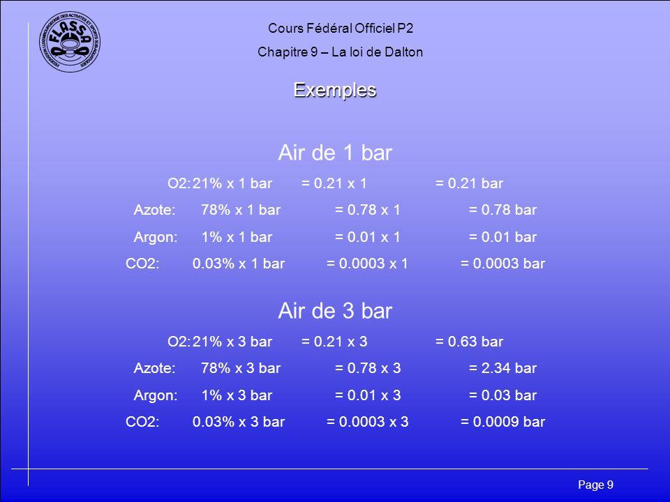 Cours Fédéral Officiel P2 Chapitre 9 – La loi de Dalton Page 9 Exemples Air de 1 bar O2:21% x 1 bar = 0.21 x 1 = 0.21 bar Azote:78% x 1 bar = 0.78 x 1