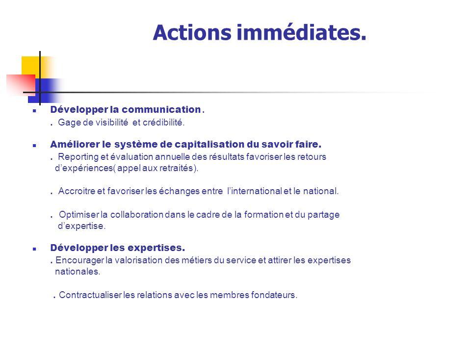 Propositions pour lamélioration du fonctionnement de lAIG Suite au processus suivi par la réorganisation de lAIG, les propositions approuvées par le Conseil pour lamélioration du fonctionnement de lAIG portent sur les axes principaux suivants : 1.
