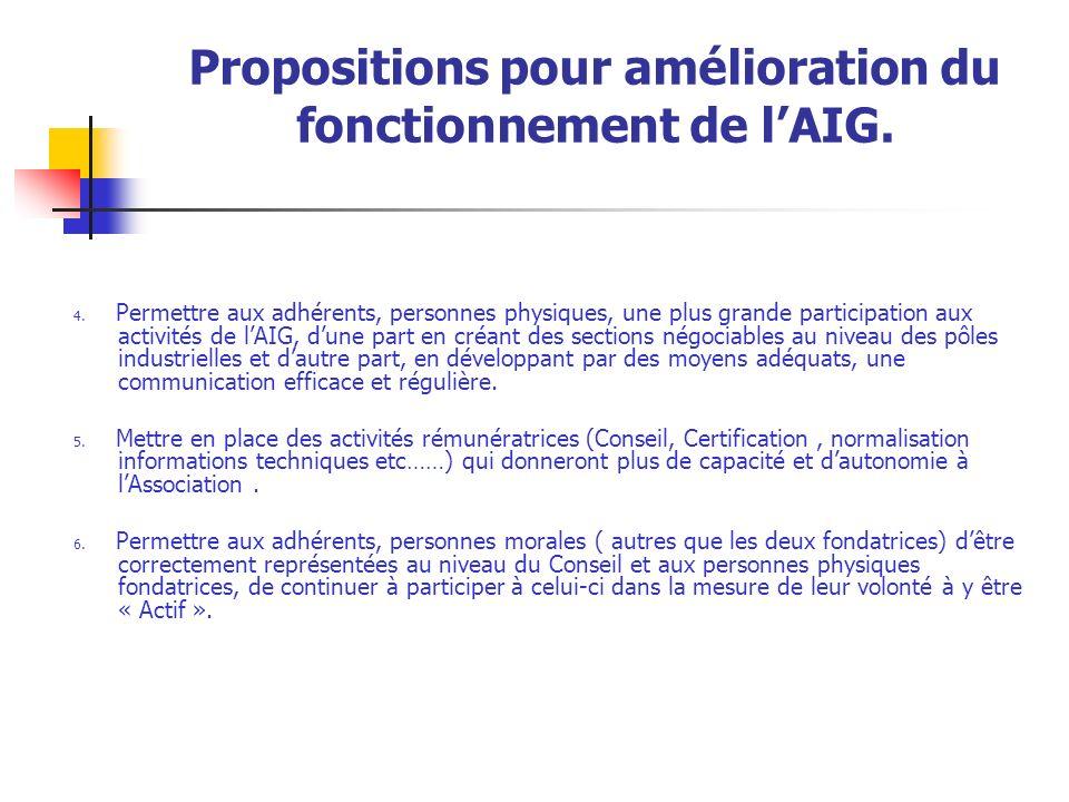 Compte tenu de ces principales propositions ainsi que dautres points daméliorations, les propositions de modification des statuts porteront, en conséquences, essentiellement sur : 1.