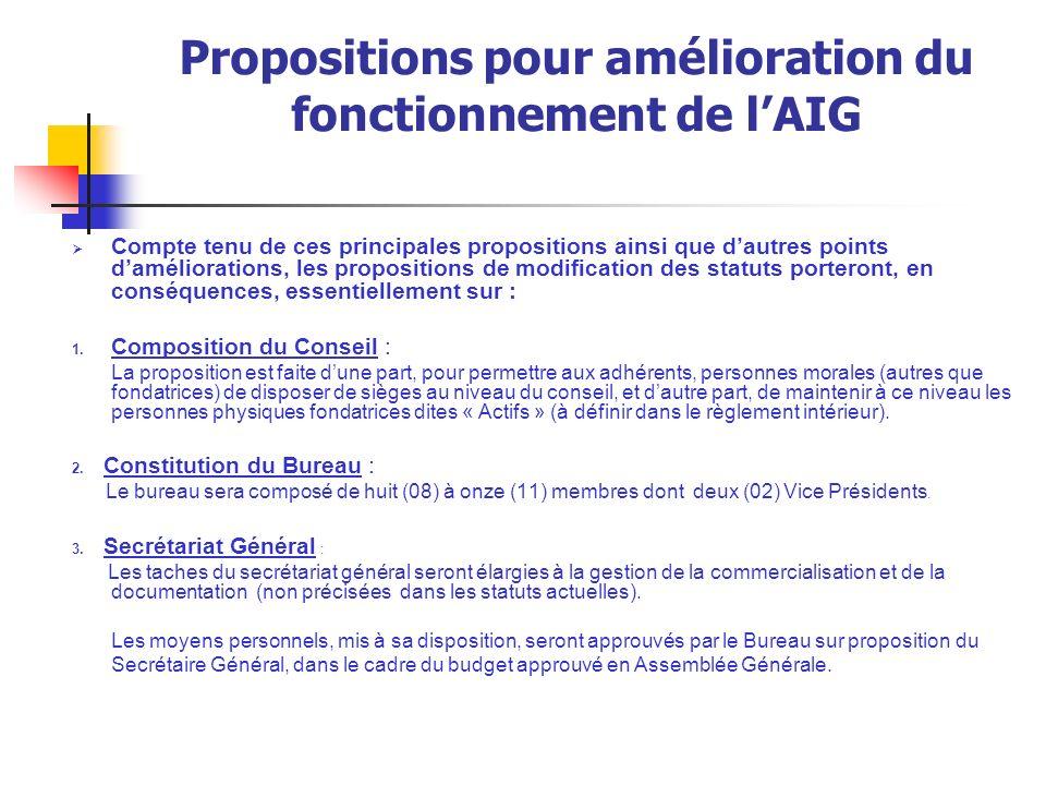 Compte tenu de ces principales propositions ainsi que dautres points daméliorations, les propositions de modification des statuts porteront, en conséq