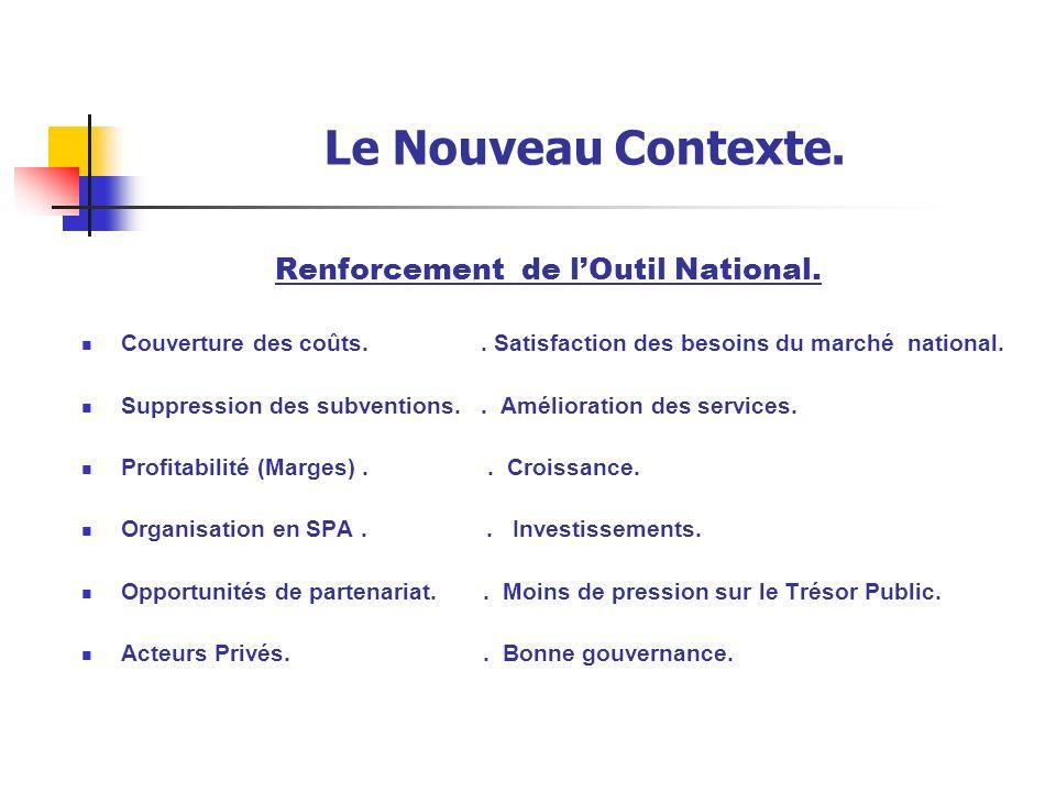 Le Nouveau Contexte.Loi sur lElectricité et la distribution du Gaz par canalisation.