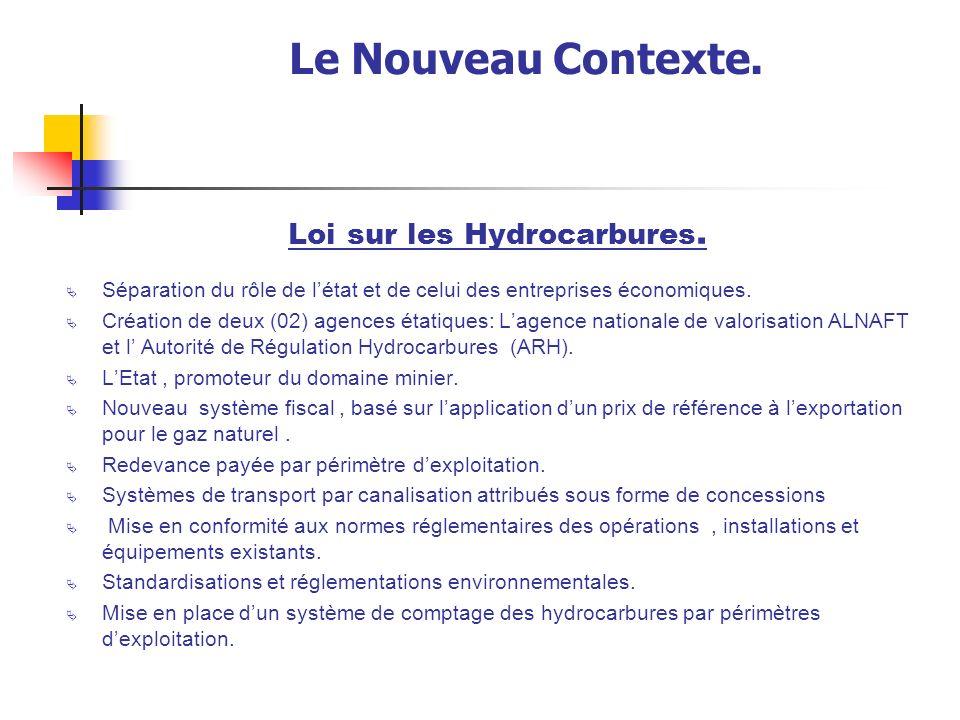 Le Nouveau Contexte.LAgence de Valorisation : « ALNAFT ».