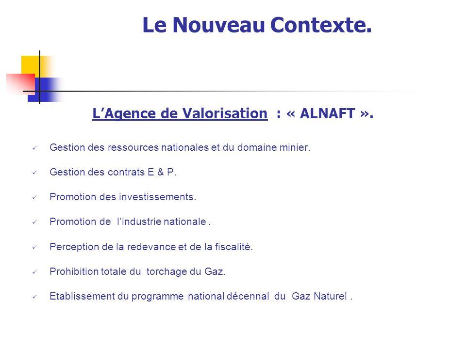 Le Nouveau Contexte.LAgence de Régulation: « ARH ».