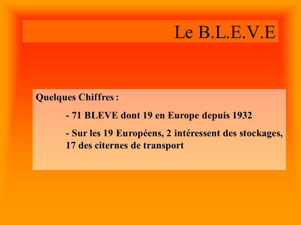 Le B.L.E.V.E Quelques Chiffres : - 71 BLEVE dont 19 en Europe depuis 1932 - Sur les 19 Européens, 2 intéressent des stockages, 17 des citernes de transport