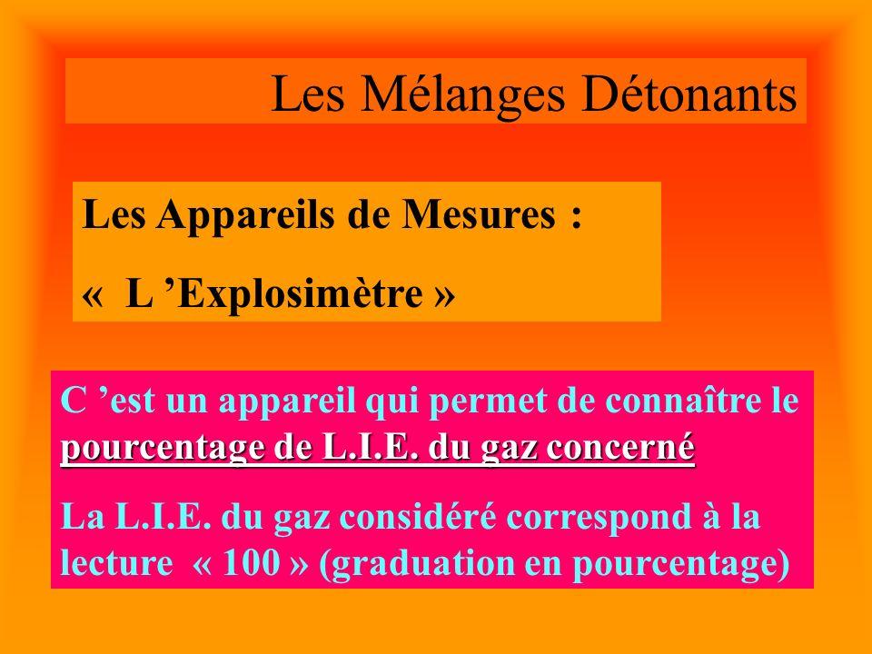 Les Mélanges Détonants Les Appareils de Mesures : « L Explosimètre » pourcentage de L.I.E.