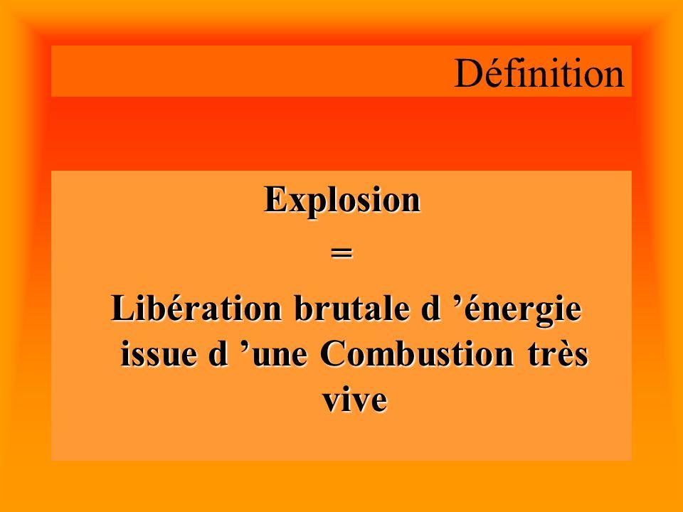 Définition Explosion= Libération brutale d énergie issue d une Combustion très vive Libération brutale d énergie issue d une Combustion très vive