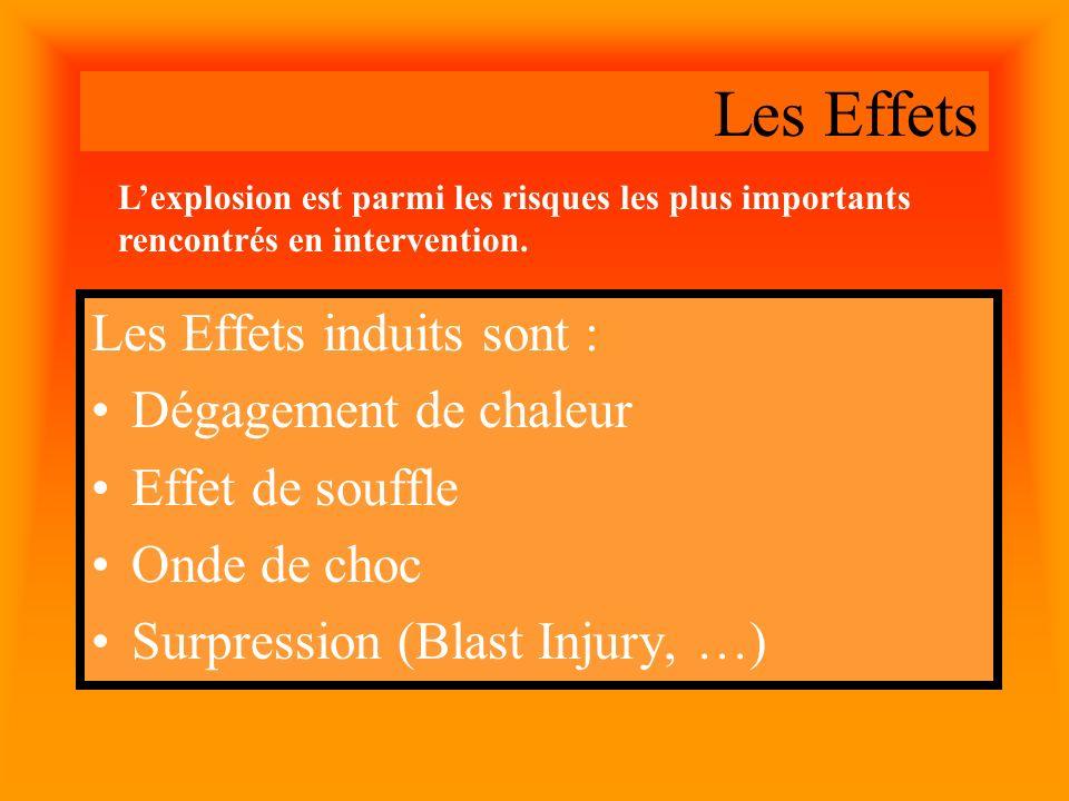Les Effets Les Effets induits sont : Dégagement de chaleur Effet de souffle Onde de choc Surpression (Blast Injury, …) Lexplosion est parmi les risques les plus importants rencontrés en intervention.