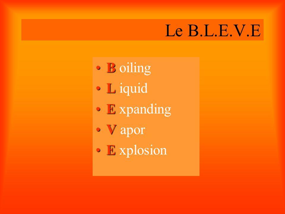 Le B.L.E.V.E MécanismeMécanisme Détente brusque des vapeurs d un liquide en ébullition entraînant une explosion