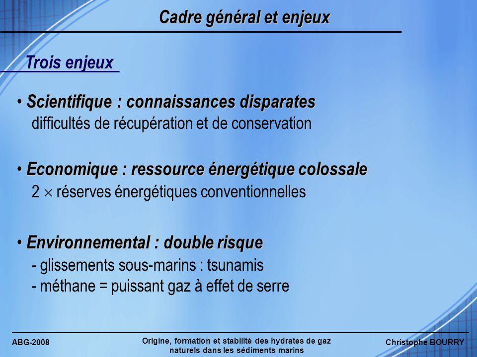 ABG-2008 Origine, formation et stabilité des hydrates de gaz naturels dans les sédiments marins Christophe BOURRY Scientifique : connaissances dispara