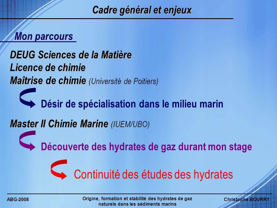 ABG-2008 Origine, formation et stabilité des hydrates de gaz naturels dans les sédiments marins Christophe BOURRY Déroulement, gestion, coût du projet Préparation, financement, cadrage Proposition du sujet par J.L.