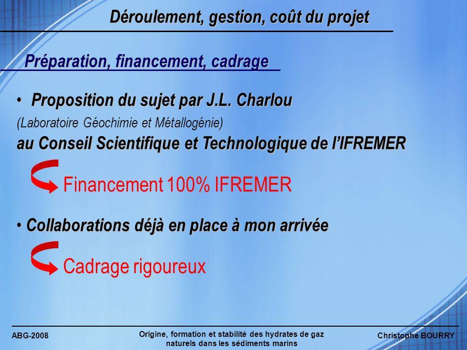 ABG-2008 Origine, formation et stabilité des hydrates de gaz naturels dans les sédiments marins Christophe BOURRY Déroulement, gestion, coût du projet Conduite du projet