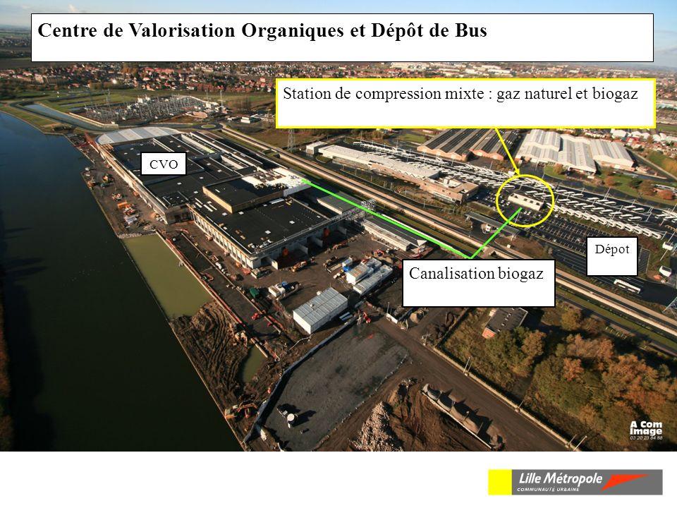 Centre de Valorisation Organiques et Dépôt de Bus Station de compression mixte : gaz naturel et biogaz Canalisation biogaz CVO Dépot