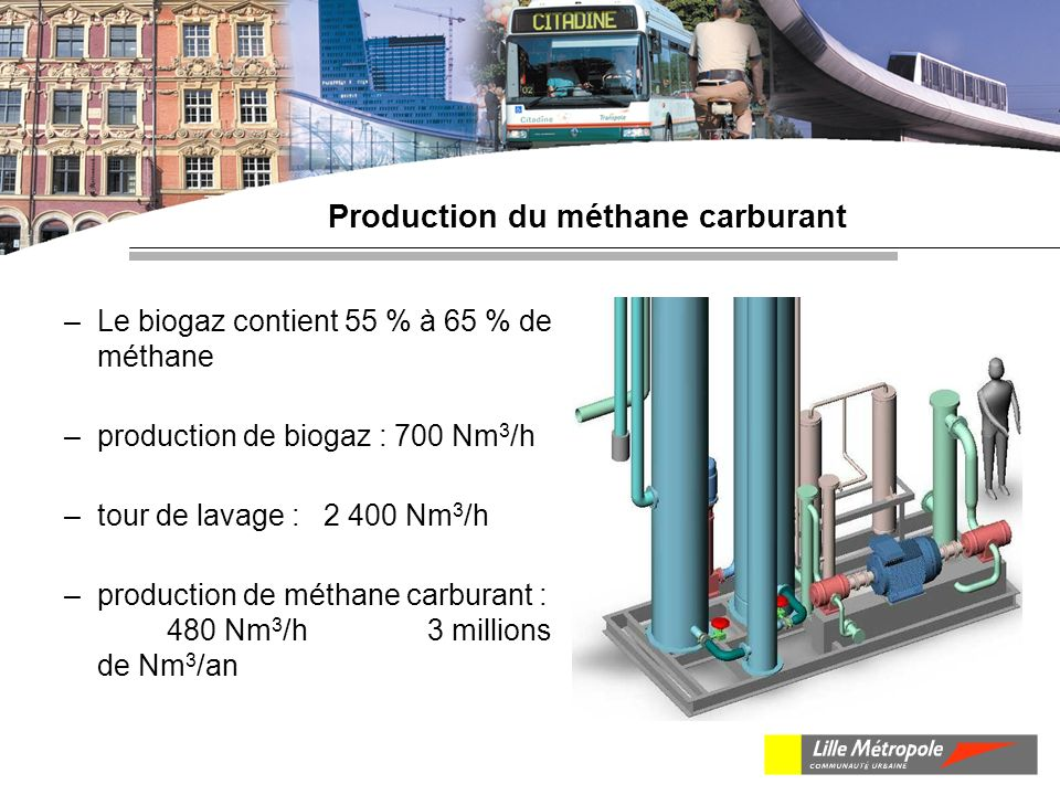 Production du méthane carburant –Le biogaz contient 55 % à 65 % de méthane –production de biogaz : 700 Nm 3 /h –tour de lavage :2 400 Nm 3 /h –production de méthane carburant : 480 Nm 3 /h 3 millions de Nm 3 /an