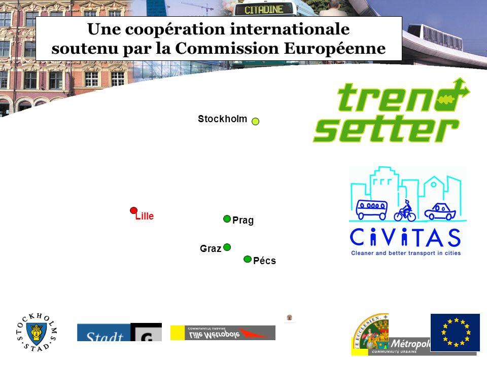 Stockholm Graz Lille Prag Pécs Une coopération internationale soutenu par la Commission Européenne