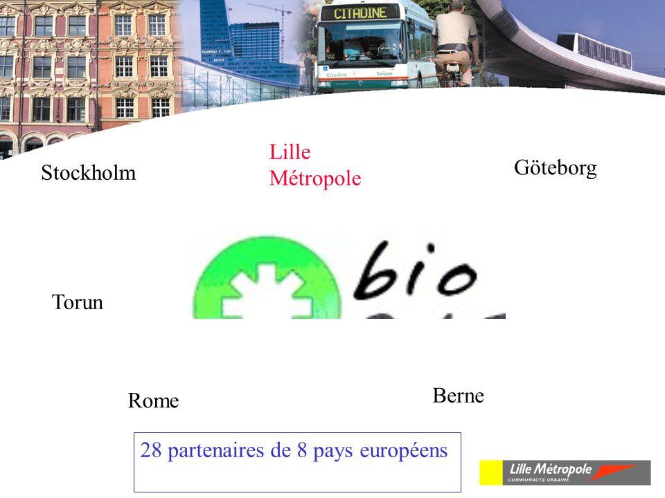 Lille Métropole Rome Torun Berne Stockholm Göteborg 28 partenaires de 8 pays européens